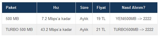turkcell internet paketi nasıl yapılır Standart Mobil İnternet Tarifesi 500mb