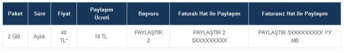 turkcell internet paketi nasıl yapılır paylasımlı 1gb paketi